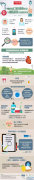 糖尿病患者如何维护口腔健康?
