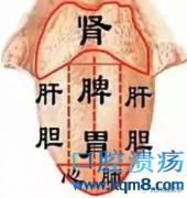 口腔溃疡《黄帝内经》六经辨证针灸治疗方法