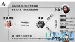 刘鑫改名刘暖曦、微博大V认证、炒作江歌赚钱,让我看到了人性最丑陋的一面