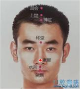 素髎穴的准确位置图功效与作用:除湿降浊,治疗惊厥,昏迷,新生儿窒息,鼻塞
