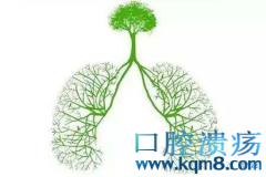 面对武汉新型肺炎我们能做什么?