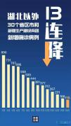 河南新县出现新型冠状病毒潜伏期超长病例,长达94天